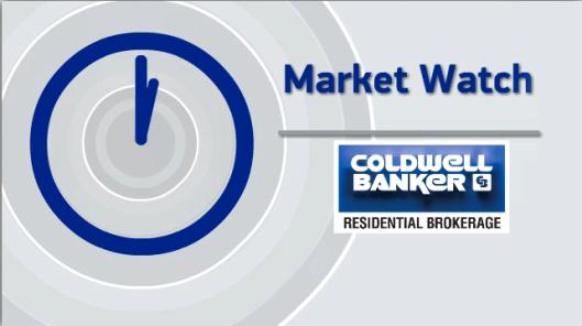 CB Market Watch